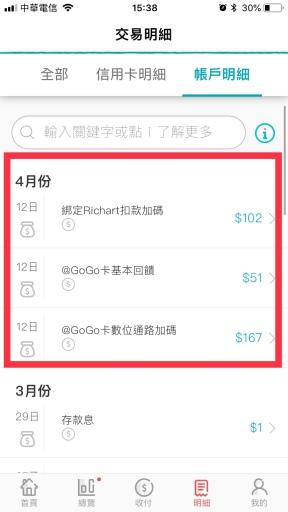 Richart信用卡現金回饋
